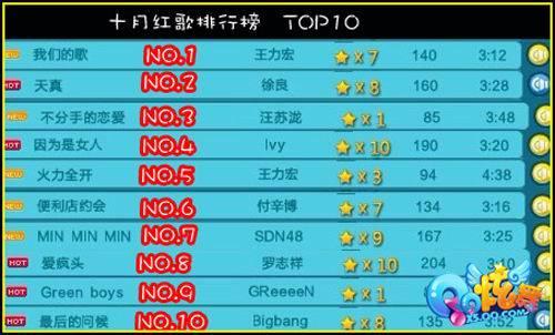 2019网络歌曲排行榜前十名_最新网络歌曲排行榜2010前十名