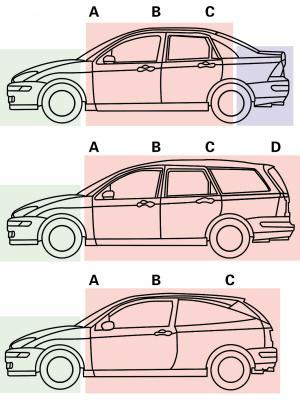 旅行车,还是广州车展上市的第四代bmw5系旅行轿车和沃尔沃v高清图片