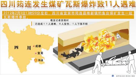 四川一煤矿瓦斯爆炸