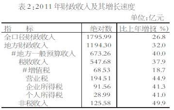 2019年武汉国民经济和社会凤_...日报 2017年武汉市国民经济和社会发展统计公报