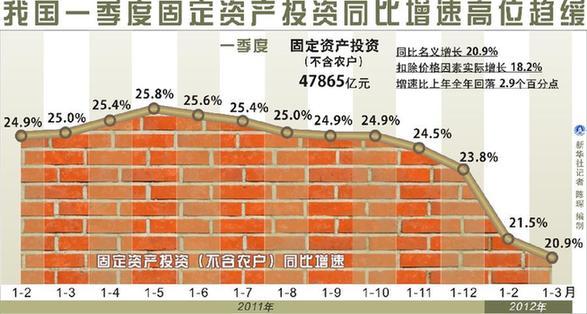 2019 经济指标 gdp_一、主要经济指标走强向好-深圳去年GDP达19492.60亿 增速9 居广东...
