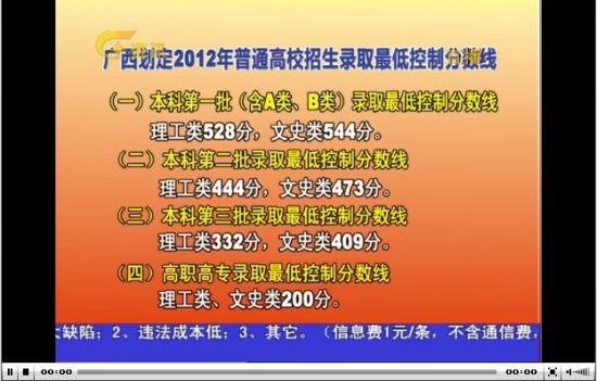 广西2012高考分数线 一本文544分理528分