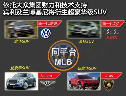 五大超豪华品牌将投产SUV 瞄准中国市场