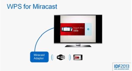 Miracast专版WPS Office共享播放示意图-WPS Office携手Intel 首家支