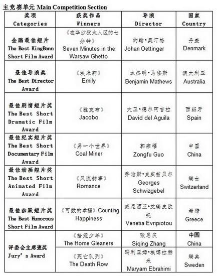 陆川gdp_厉害 卫星图说广西十强县,北流也在其中