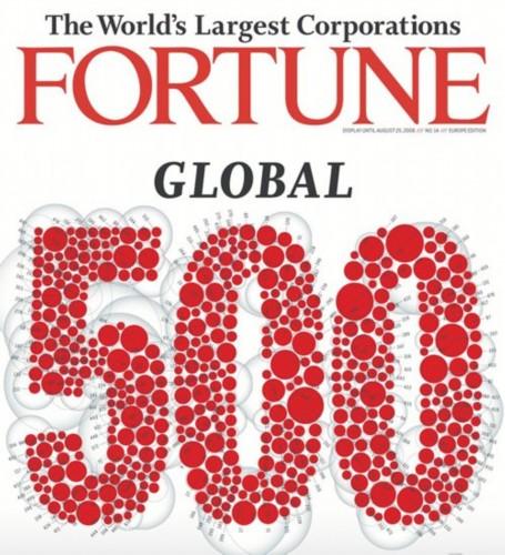 世界五百强标志-息据经济之声《天下公司》报道,在95家上榜2013世界500强的中国企