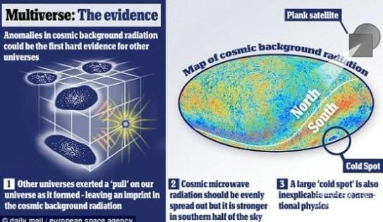 """科学家首次发现多重宇宙的""""切实证据""""(图)"""