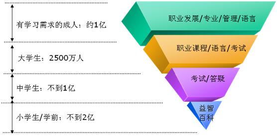 金字塔结构_正金字塔结构新闻