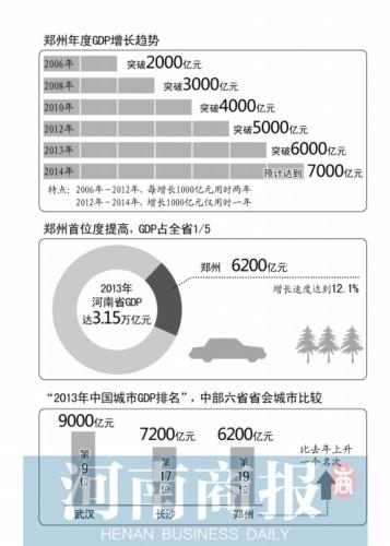 广东gdp排名_2018年中部gdp排名