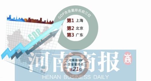 茂名市人均gdp在广东省排名_重磅 茂名总GDP排全省第七,还在 粤港澳大湾区发展规划纲要 被点名(3)