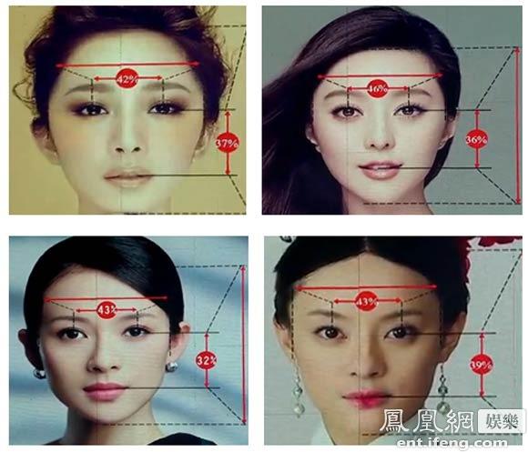山东卫视《中国面孔》通过四大美女的详细数据分析