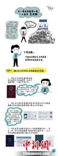 深圳通关漫画边检手绘全攻略漫画被赞萌女警肌肉女孩子图片