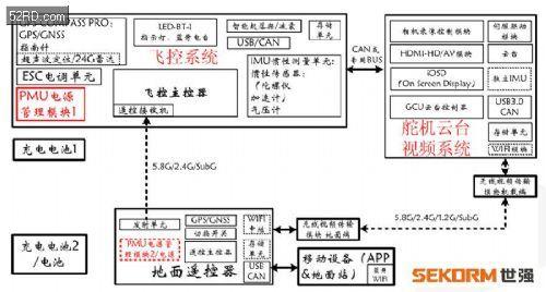 图1.fpv无人机的内部电路系统结构图