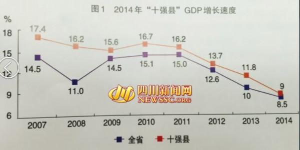 经济总量贡献率在_经济