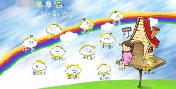 以可爱的卡通配图,带拼音的文字,给儿童普及地震知识.