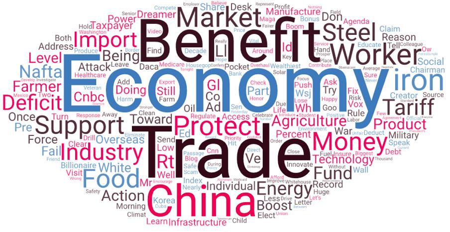 大数据分析:中美意见领袖对中美贸易战的观点