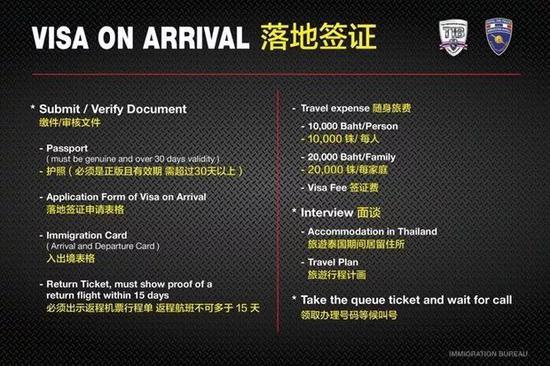 ▲曼谷机场入境事务处公布的入境签证规定