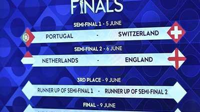 欧国联半决赛抽签:英荷狭路相逢 葡萄牙上上签 赫根vs佐加顿斯