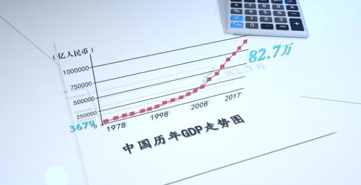 如果gdp_江苏GDP突破8万亿,广东GDP8.99万亿,两省对比如何