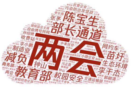 """中国国情今年全国两会四场""""部长通道""""分别於3月3日下午5日上午8日"""