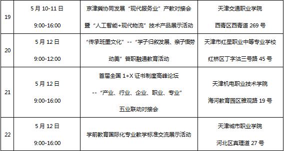 2019年全国职业院校技能大赛拉开帷幕 _中国网