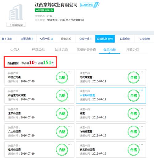 上海卜蜂莲花所售江西意蜂公司生产的梓巢洋槐原蜜检出禁用兽药