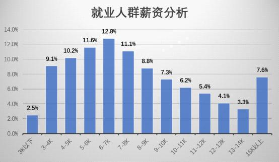 中国发布|规模比互联网大30倍! 这一职业未来五年需要近500万人