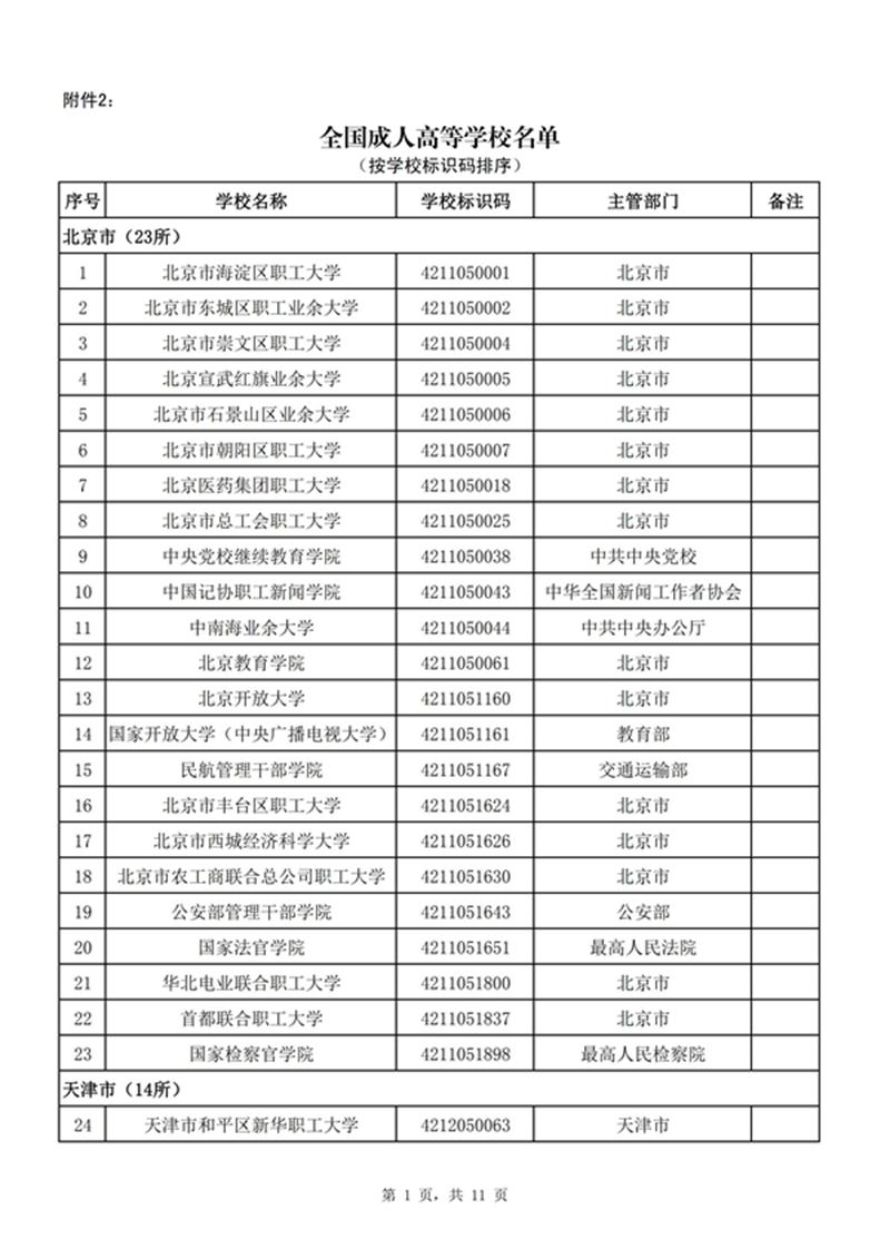 教育部公布2019年全国高等学校名单