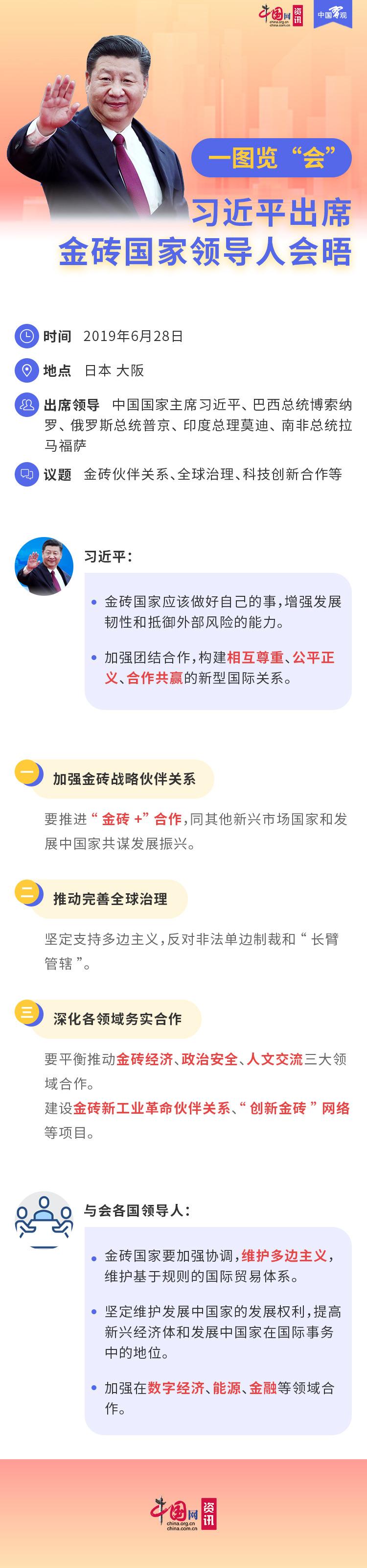 20190628習近平出席金磚國家領導人會晤(1).jpg