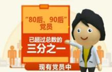 中国共产党最新党内统计数据发布 军事新闻视频