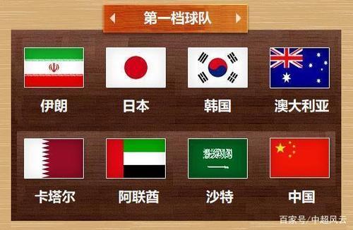 """世界杯亚洲区40强赛抽签结果出炉  国足抽中""""上上签"""""""