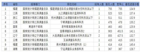 http://www.ruirimei.com/guonaxinwen/1602837.html