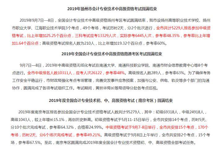 5663三公___2019中级会计成绩公布!通过率会超10%吗?