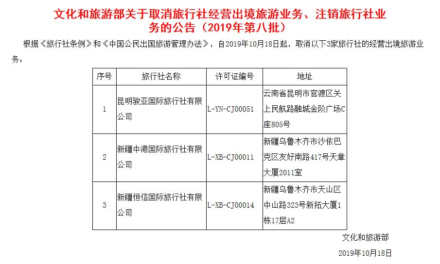 http://www.23427.site/kunmingxinwen/26907.html