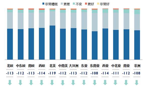 WTA:国内入境旅游市场或需更长空儿恢复