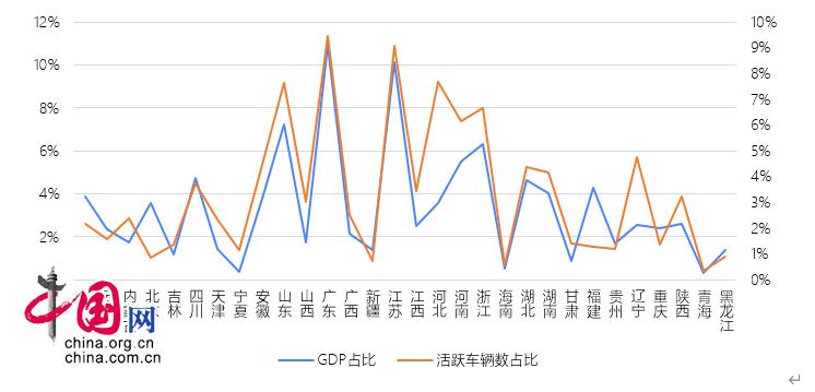 2019gdp_2019gdp变化图