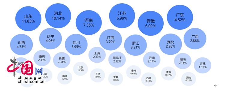 中交兴路连系长安大学宣布2019公路货运大数据报