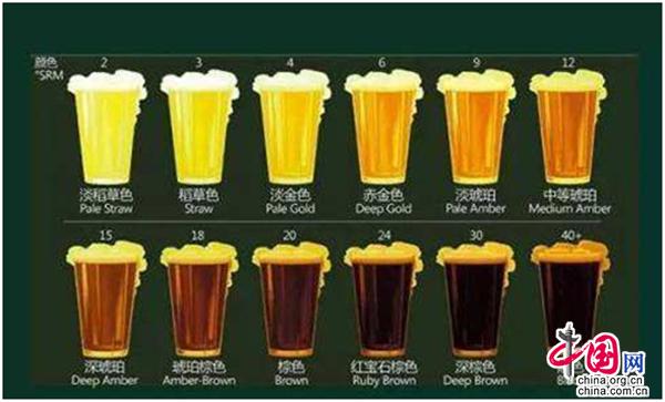 为什么青岛啤酒可以成为酒友们的小心肝呢?