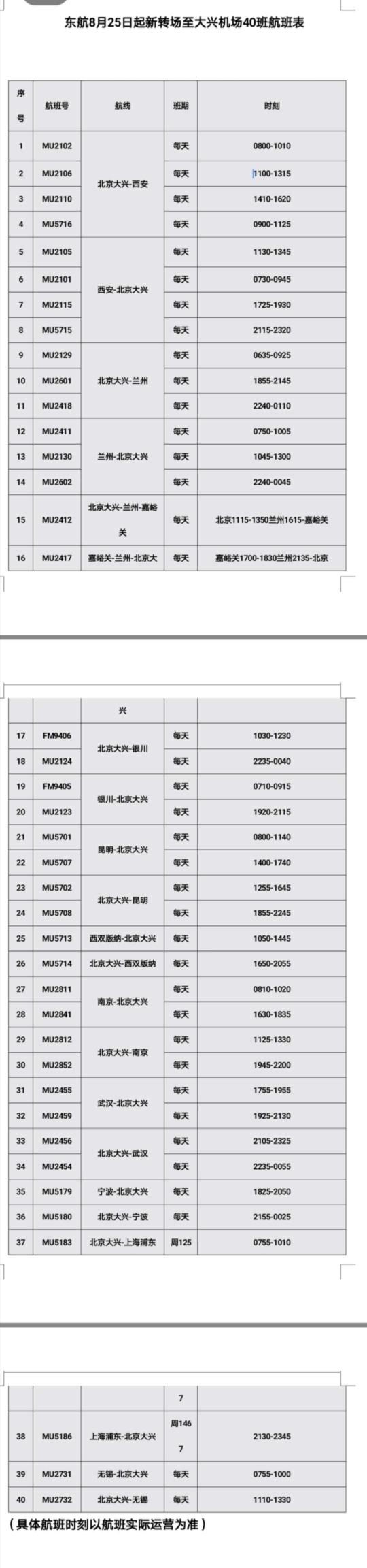 东航8月24日前再转场40个航班至大兴机场