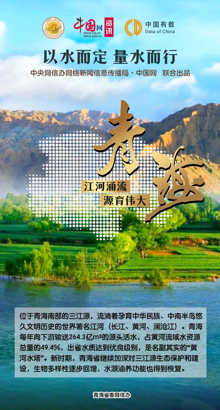 【以水而定 量水而行】九曲黄河特色治理 凝聚传承文化力量