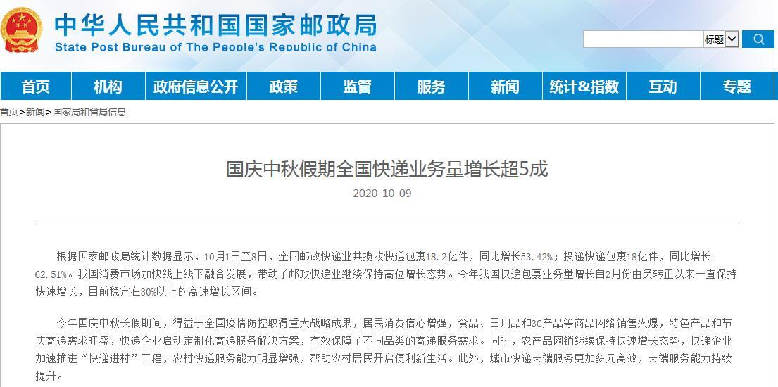 国家邮政局:国庆中秋假期全国快递业务量同比增长53.42%