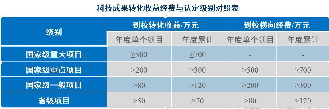 青岛理工大学:服务区域需求,培育优势特色,打造科技创新新引擎