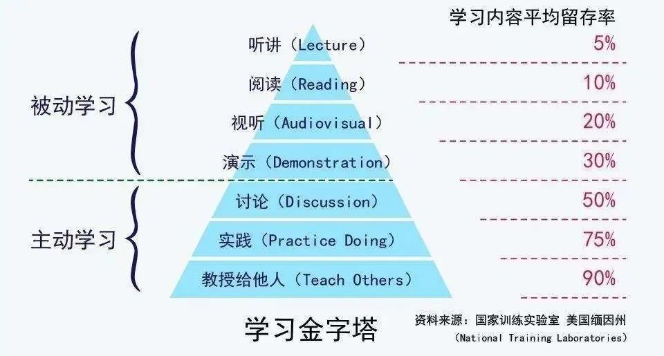 """自""""觉""""成就卓越——说说教师的成长"""