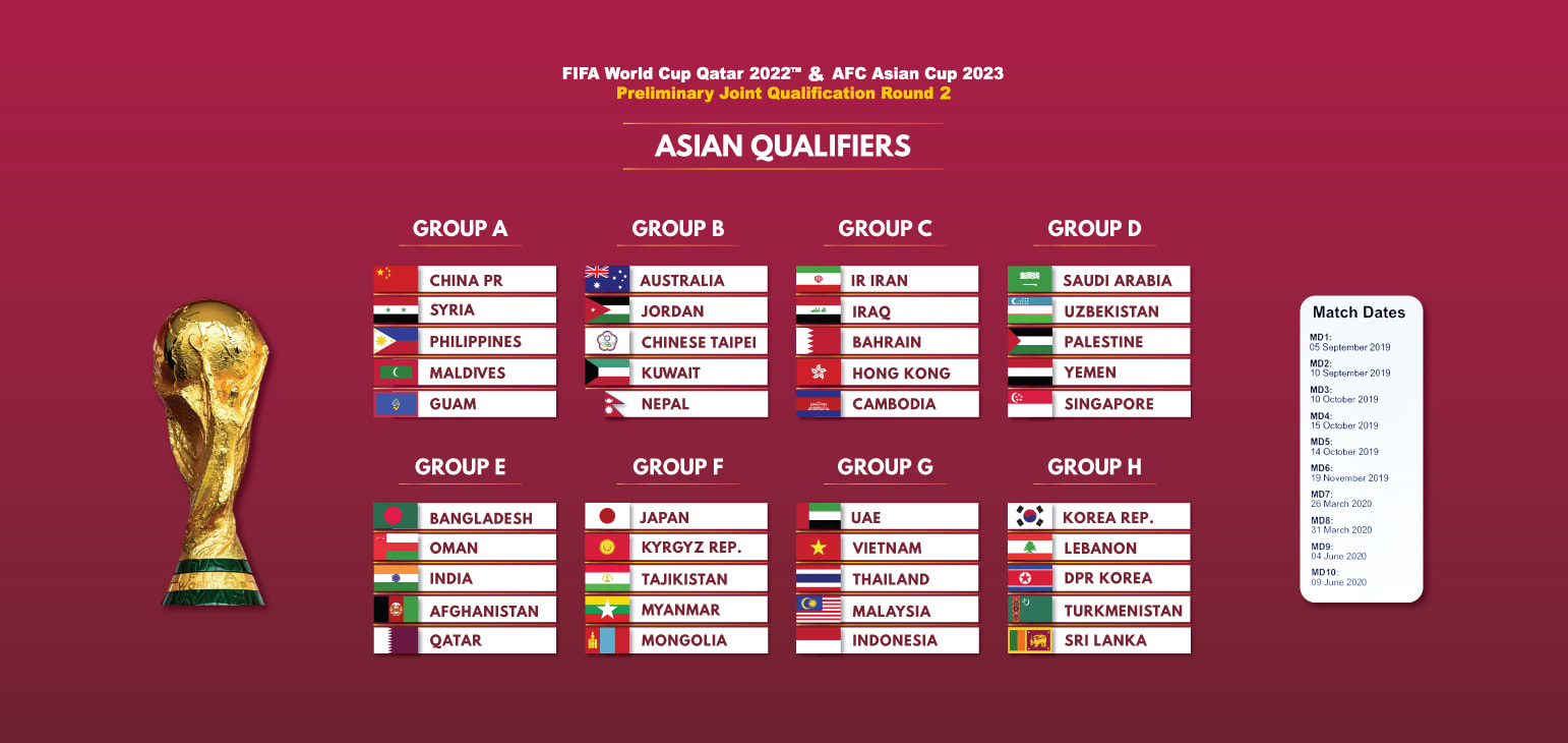 Groups finalised for Qatar 2022 & China 2023 race