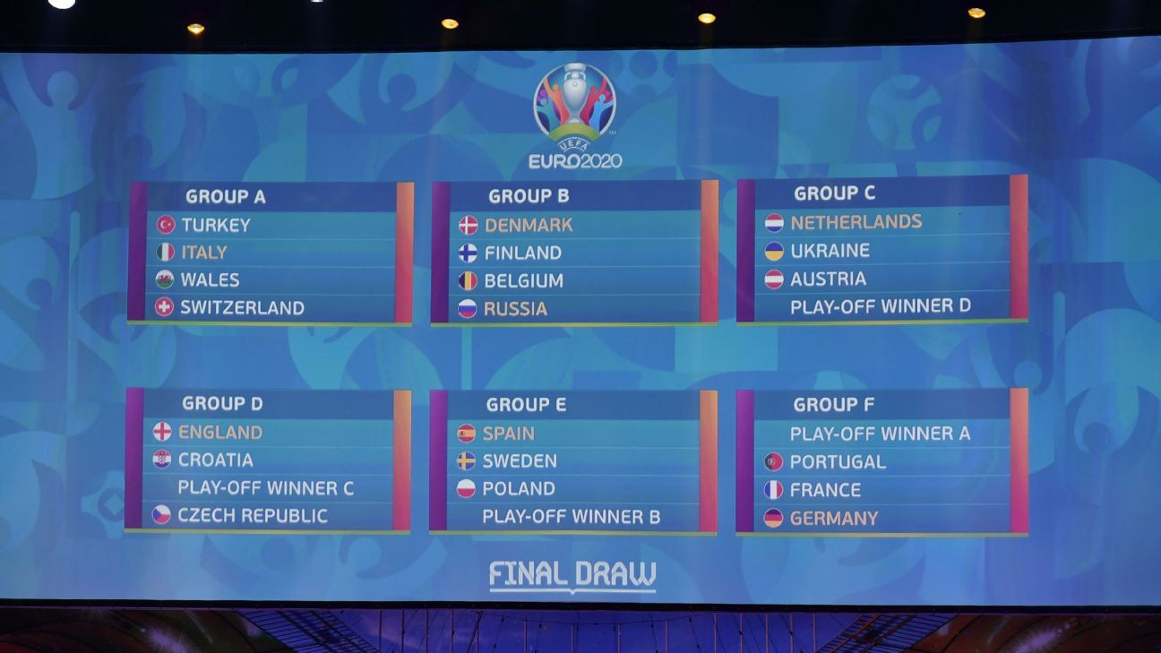 Image result for Euro 2020 draw: France, Germany, Portugal drawn in group F